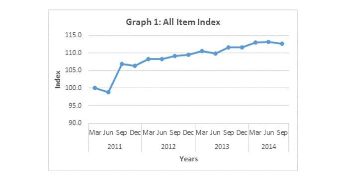 BREAKING DOWN 'Index'