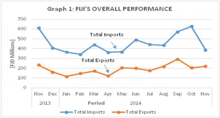 Focus Of The Week: Merchandise Trade Statistics