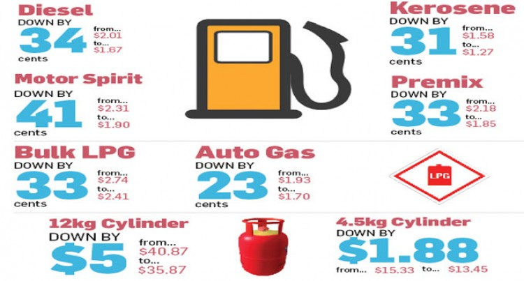 Fuel, Gas Price Down