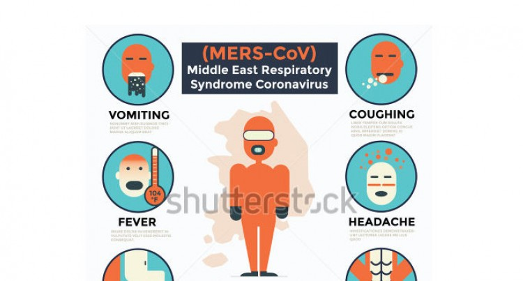 Ministry In Ready Mode For MERS