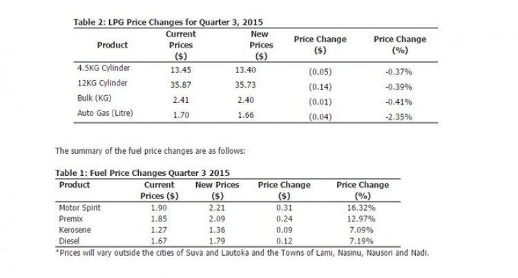 Changes To The Fuel And LPG Prices Again