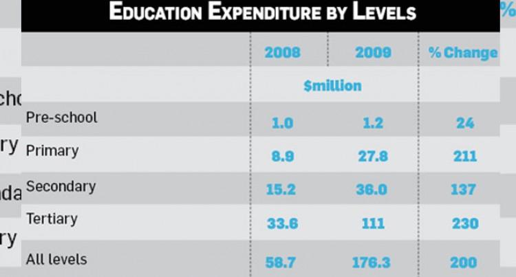 ANALYSIS: Measuring Economic Development