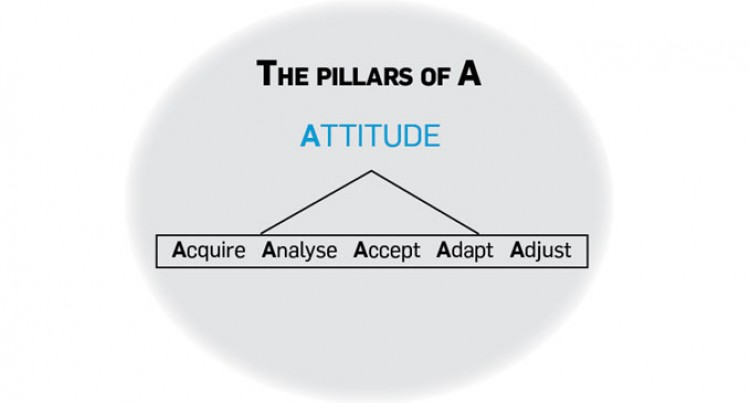 Understanding The 'A's Of Change