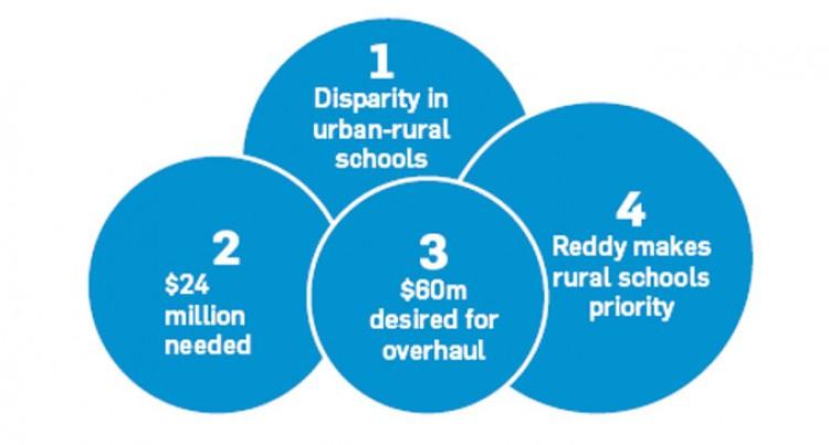 Rural School Upgrade Focus