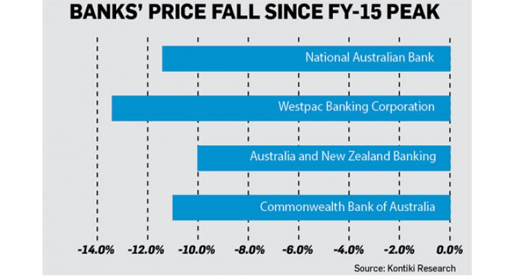 If You've Got Shares In An Australian Bank, Watch This Trend