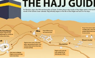 Hajj Explained: Your Simple Guide To Islam's Annual Pilgrimage