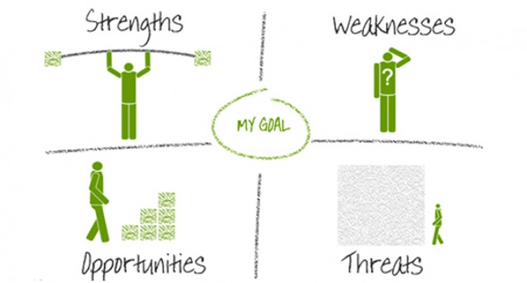 The 'I' That Moves The SWOT