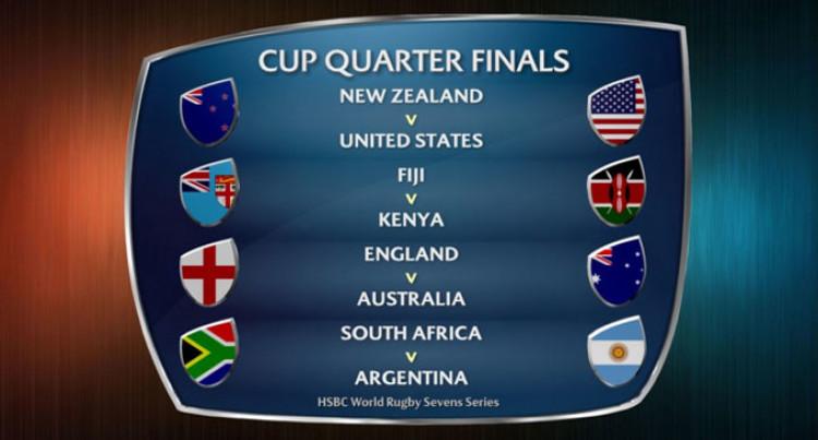 Fiji To Face Kenya In Quarters