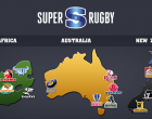 Continuing Holdup With Super Rugby Commercial Rights