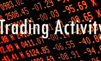 Trading Activity For First Week Of Month Picks Up