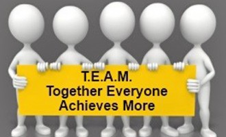 The Art of Managing Team Part Two
