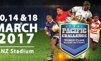 Warriors Bring in Under-20  Reps for Pacific Challenge