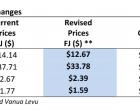 LPG Prices
