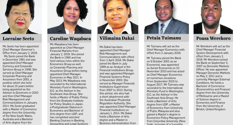 Reserve Bank of Fiji Announces  Changes in Executive Roles