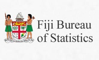 FIJI BUREAU OF STATISTICS: International Merchandise Trade Statistics
