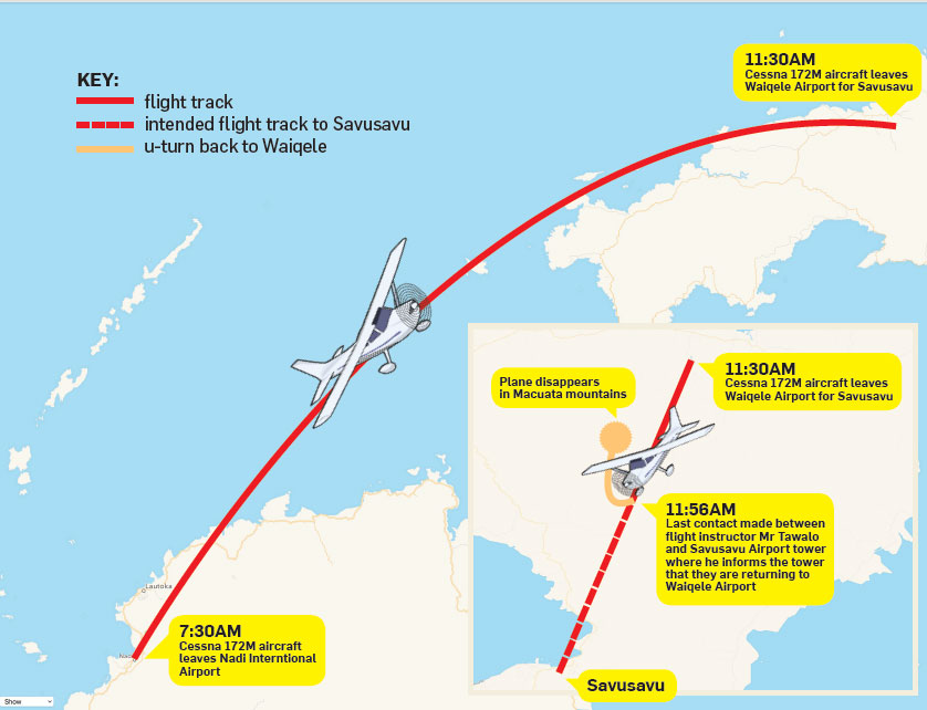 The path of the missing Cessna 172M aircraft. Infographic: Naisa Koroi.