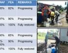 Repair Works On Water Mains In Labasa Put On Hold
