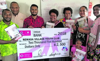 $7,500 Grant For Youths In Ra Province