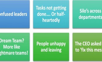 Leadership Creating Your Dream Team At Work: 5 Key Components