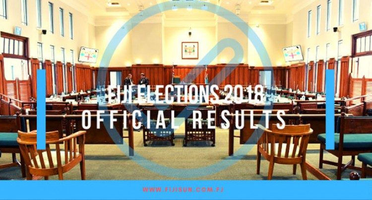 Fiji Elections Official Results: How The Natabua, Labasa Corrections Stations Polled