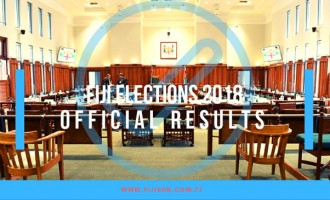 Fiji Elections Official Results: Opposition Parties To Raise Concerns At Press Conference