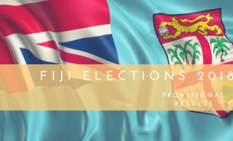 Fiji Election Provisional Result After 750 Stations Counted