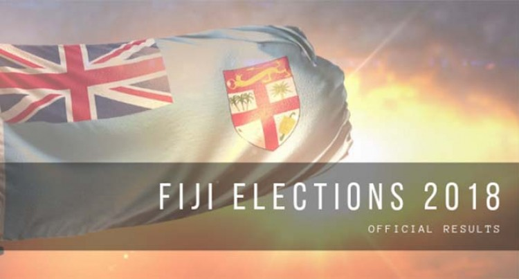 Fiji Election Provisional Results After 387 Stations Counted
