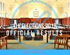 Fiji Elections 2018: Official Results