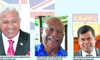FijiFirst Leads In 2 Polls