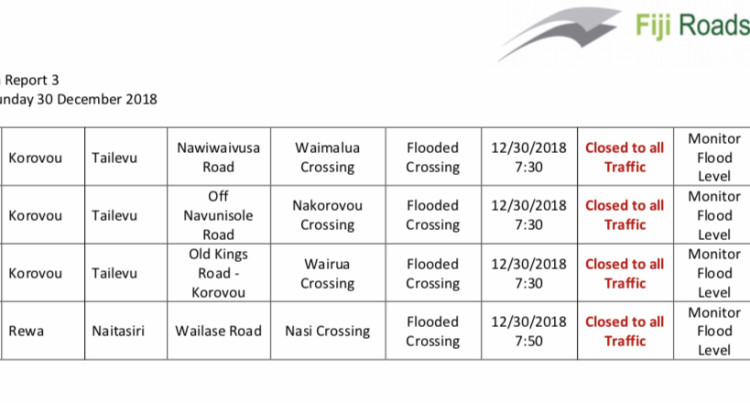 Fiji Roads Authority: 10 Roads Remain Closed