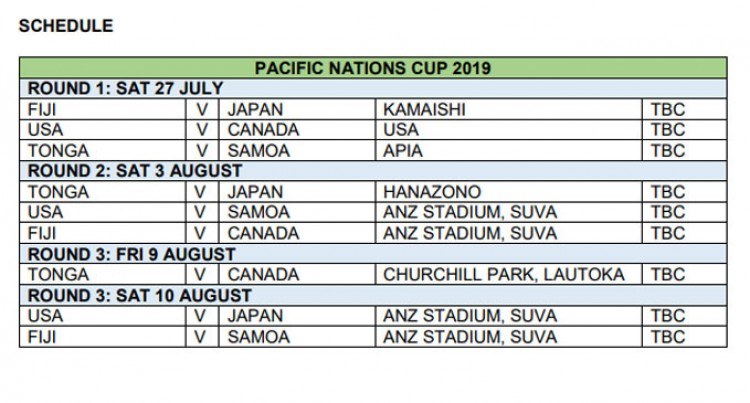 World Rugby Release 2019 PRC And PNC Schedule