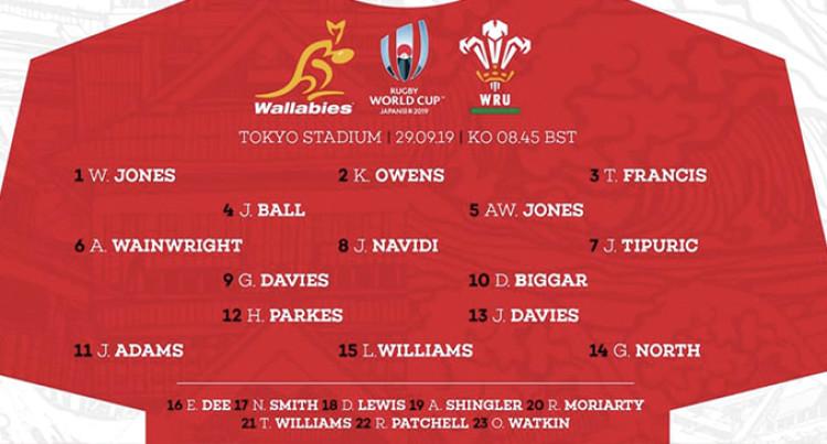 RWC 2019: Oz-Wales Sunday Clash In Tokyo