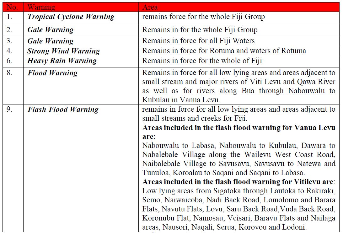 Warnings as at 11am today, on 30th January, 2021.