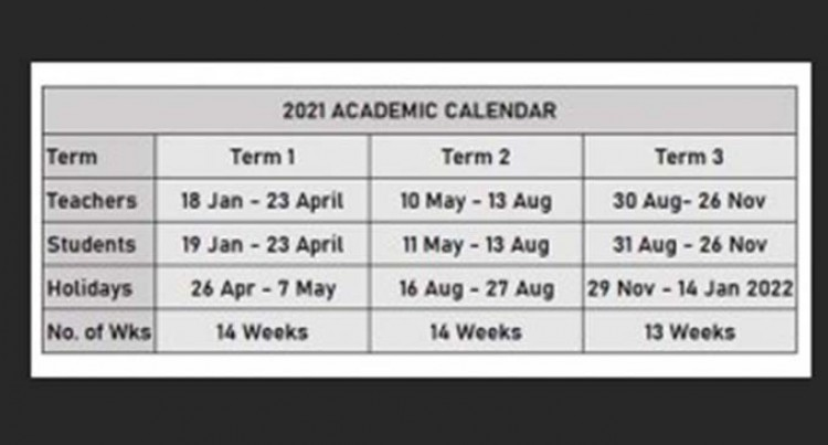 Students Begin Term 1 On 19 January 2021