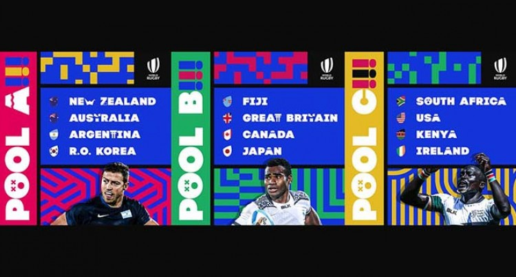 Rugby Sevens Pools Announced For Tokyo 2020 Olympics