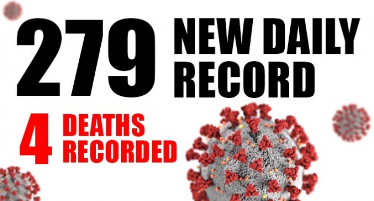 279 Cases: 4 Deaths Recorded